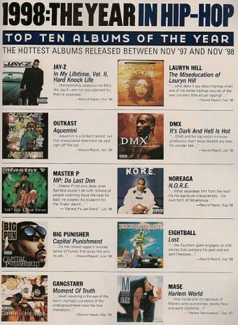 1998- The Year in Hip-Hop