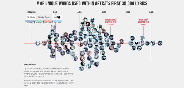 hip-hop-vocabulary.jpg